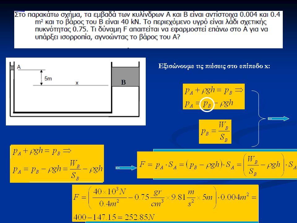 Εξισώνουμε τις πιέσεις στο επίπεδο x: Β