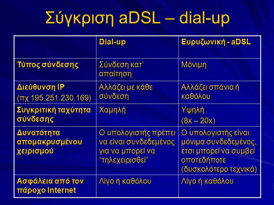 Σύγκριση aDSL – dial-up Dial-up Ευρυζωνική - aDSL Τύπος σύνδεσης Σύνδεση κατ' απαίτηση Μόνιμη Διεύθυνση IP (πχ 195.251.230.169) Αλλάζει με κάθε σύνδεση Αλλάζει σπάνια ή καθόλου Συγκριτική ταχύτητα σύνδεσης ΧαμηλήΥψηλή (8x – 20x) Δυνατότητα απομακρυσμένου χειρισμού Ο υπολογιστής πρέπει να είναι συνδεδεμένος για να μπορεί να τηλεχειρισθεί Ο υπολογιστής είναι μόνιμα συνδεδεμένος, έτσι μπορεί να συμβεί οποτεδήποτε (δυσκολότερο τεχνικά) Ασφάλεια από τον πάροχο Internet Λίγο ή καθόλου