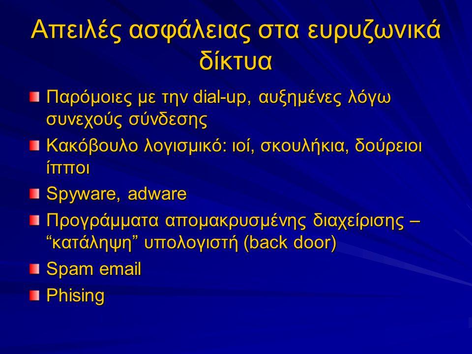 Απειλές ασφάλειας στα ευρυζωνικά δίκτυα Παρόμοιες με την dial-up, αυξημένες λόγω συνεχούς σύνδεσης Κακόβουλο λογισμικό: ιοί, σκουλήκια, δούρειοι ίπποι Spyware, adware Προγράμματα απομακρυσμένης διαχείρισης – κατάληψη υπολογιστή (back door) Spam email Phising