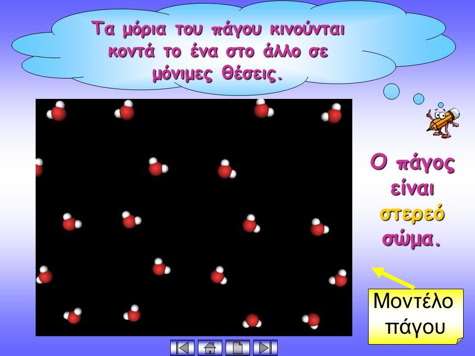 Τα μόρια του πάγου κινούνται κοντά το ένα στο άλλο σε μόνιμες θέσεις. Μοντέλο πάγου Ο πάγος είναι στερεό σώμα.