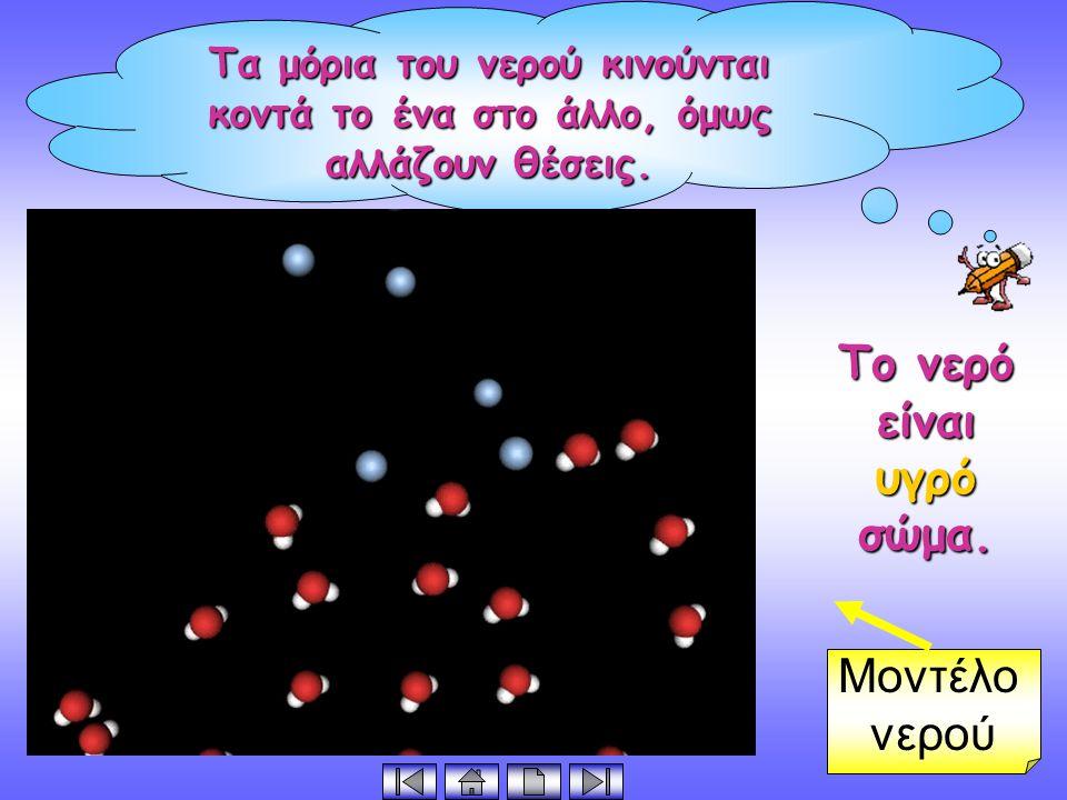 Τα μόρια του νερού κινούνται κοντά το ένα στο άλλο, όμως αλλάζουν θέσεις. Μοντέλο νερού Το νερό είναι υγρό σώμα.