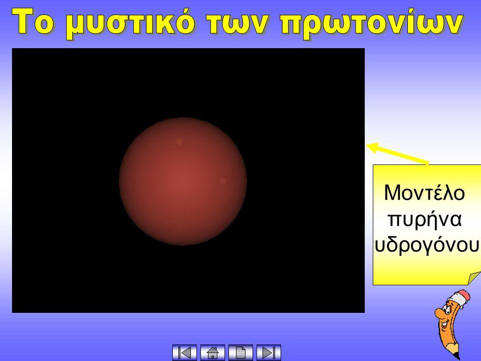 Μοντέλο πυρήνα υδρογόνου