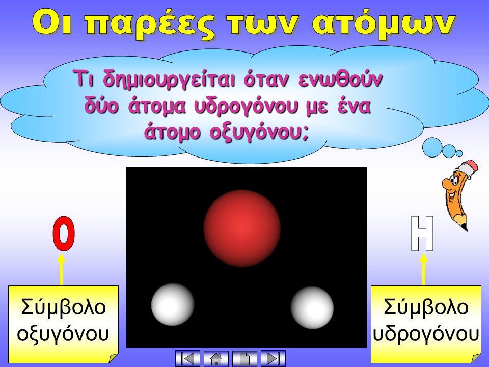 Τι δημιουργείται όταν ενωθούν δύο άτομα υδρογόνου με ένα άτομο οξυγόνου; Σύμβολο οξυγόνου Σύμβολο υδρογόνου