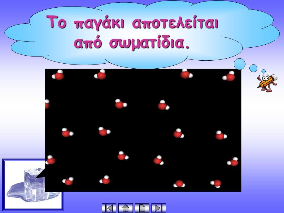 Τα μόρια του νερού της ατμόσφαιρας κινούνται ελεύθερα και μακριά το ένα από το άλλο.