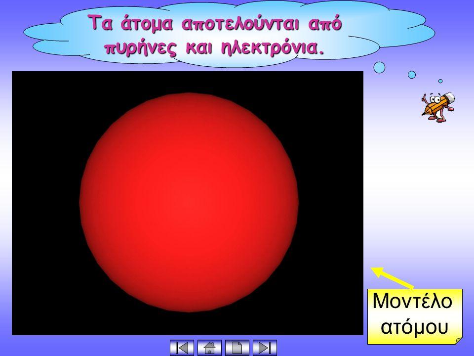 Οι πυρήνες αποτελούνται από πρωτόνια και νετρόνια. Μοντέλο πυρήνα