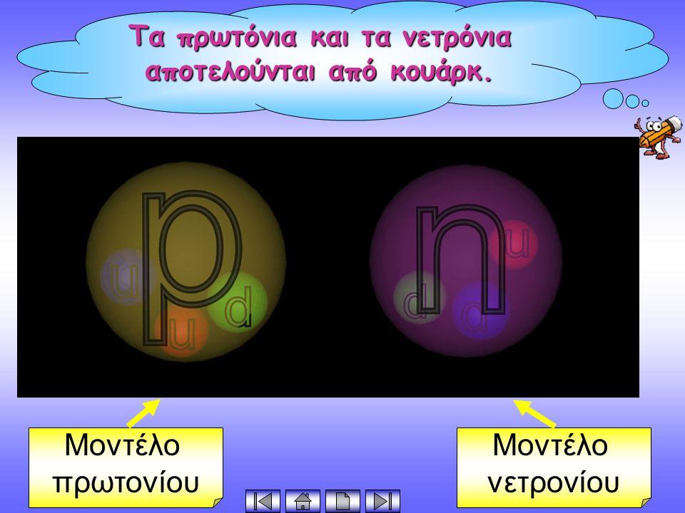 Τα πρωτόνια και τα νετρόνια αποτελούνται από κουάρκ. Μοντέλο πρωτονίου Μοντέλο νετρονίου