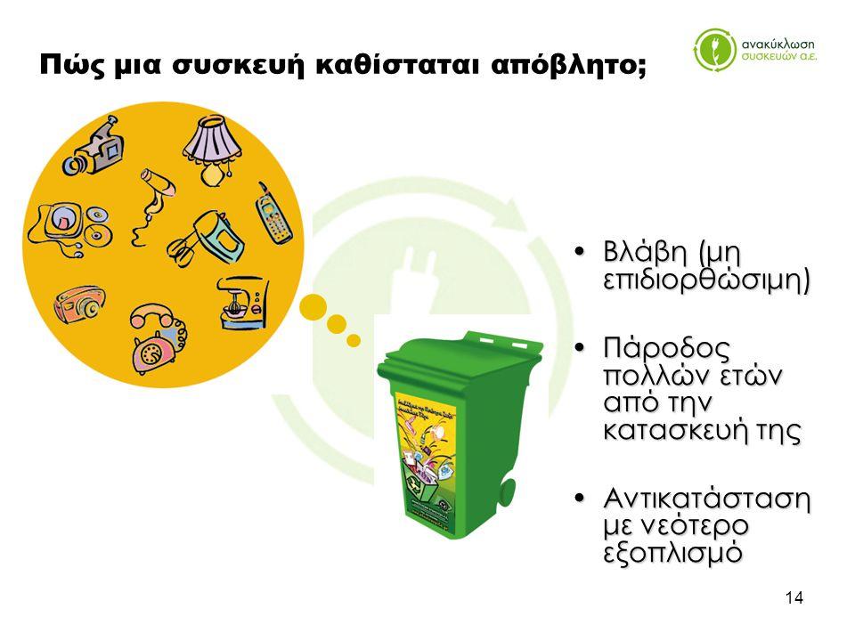 14 Πώς μια συσκευή καθίσταται απόβλητο; •Βλάβη (μη επιδιορθώσιμη) •Πάροδος πολλών ετών από την κατασκευή της •Αντικατάσταση με νεότερο εξοπλισμό