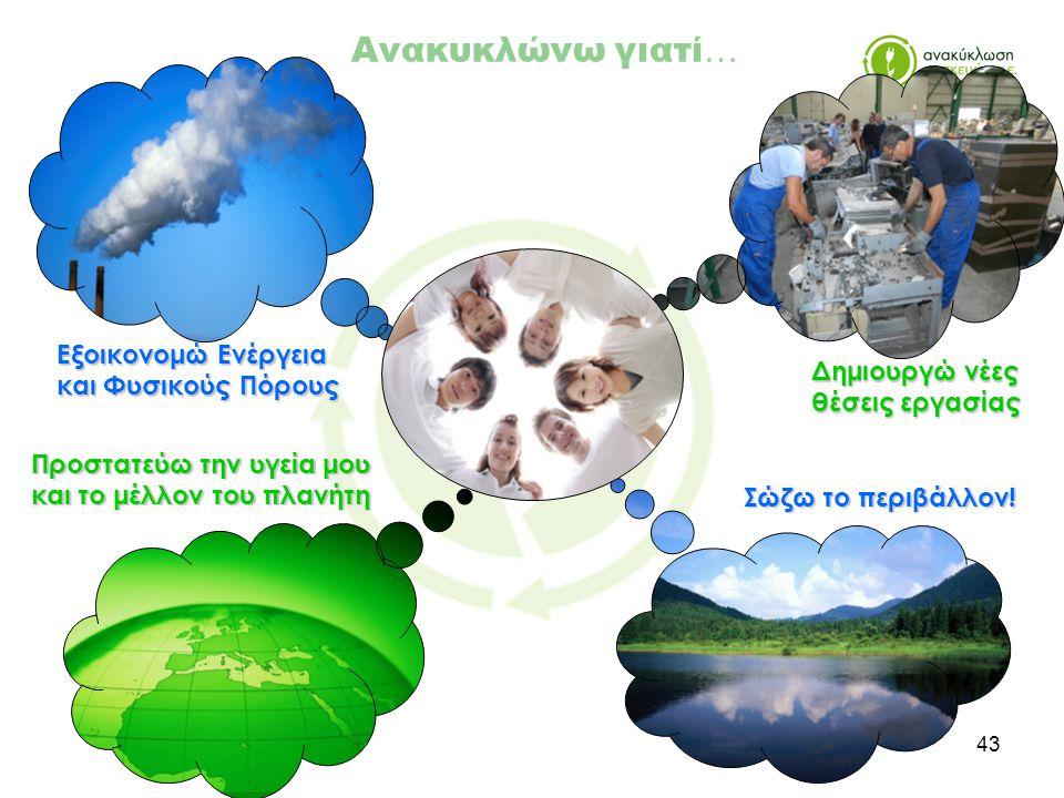 43 Δημιουργώ νέες θέσεις εργασίας Εξοικονομώ Ενέργεια και Φυσικούς Πόρους Ανακυκλώνω γιατί … Σώζω το περιβάλλον.