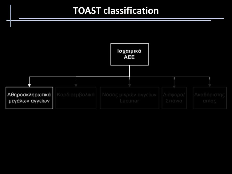 TOAST classification