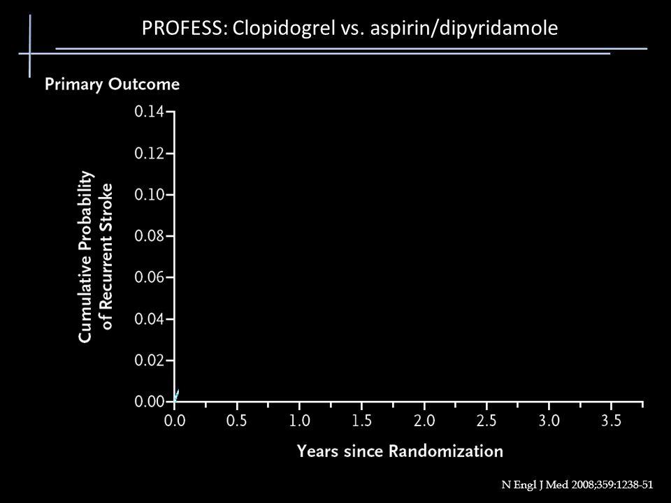 PROFESS: Clopidogrel vs. aspirin/dipyridamole N Engl J Med 2008;359:1238-51