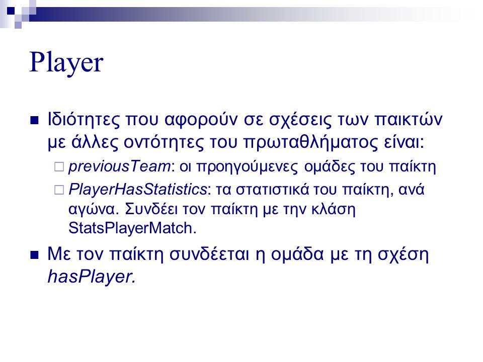 Player  Ιδιότητες που αφορούν σε σχέσεις των παικτών με άλλες οντότητες του πρωταθλήματος είναι:  previousTeam: οι προηγούμενες ομάδες του παίκτη  PlayerHasStatistics: τα στατιστικά του παίκτη, ανά αγώνα.