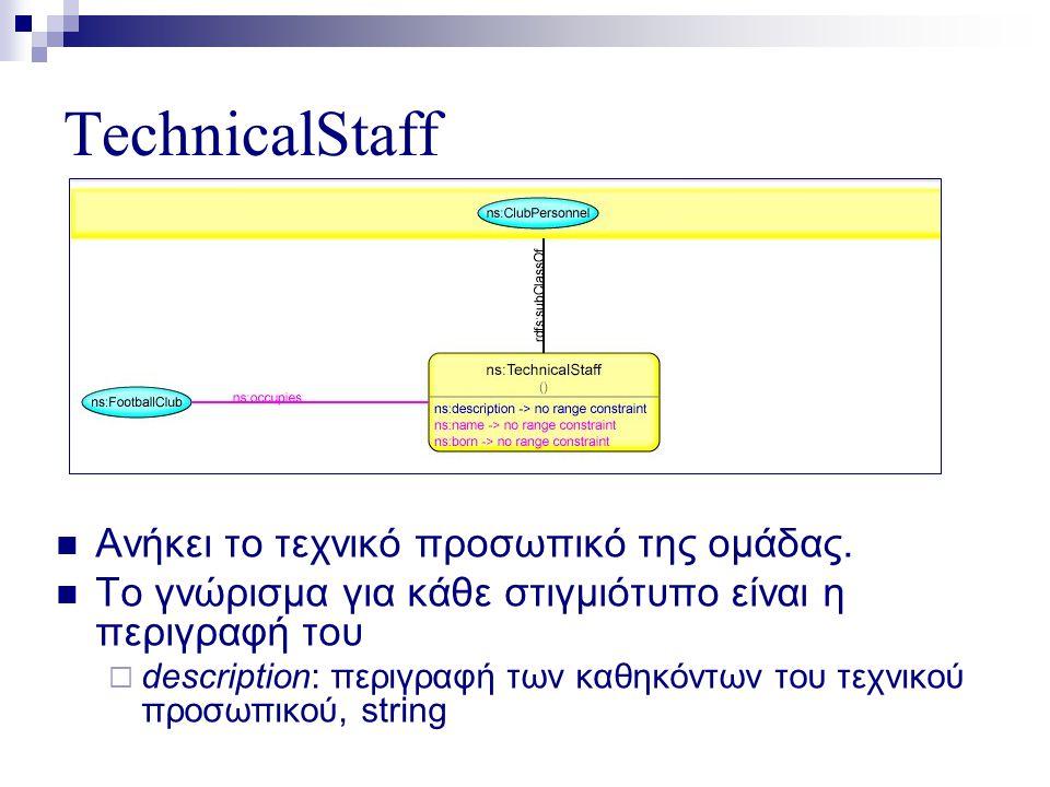 TechnicalStaff  Ανήκει το τεχνικό προσωπικό της ομάδας.