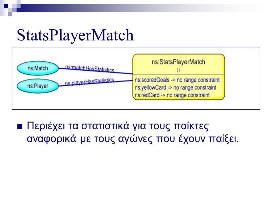 StatsPlayerMatch  Περιέχει τα στατιστικά για τους παίκτες αναφορικά με τους αγώνες που έχουν παίξει.