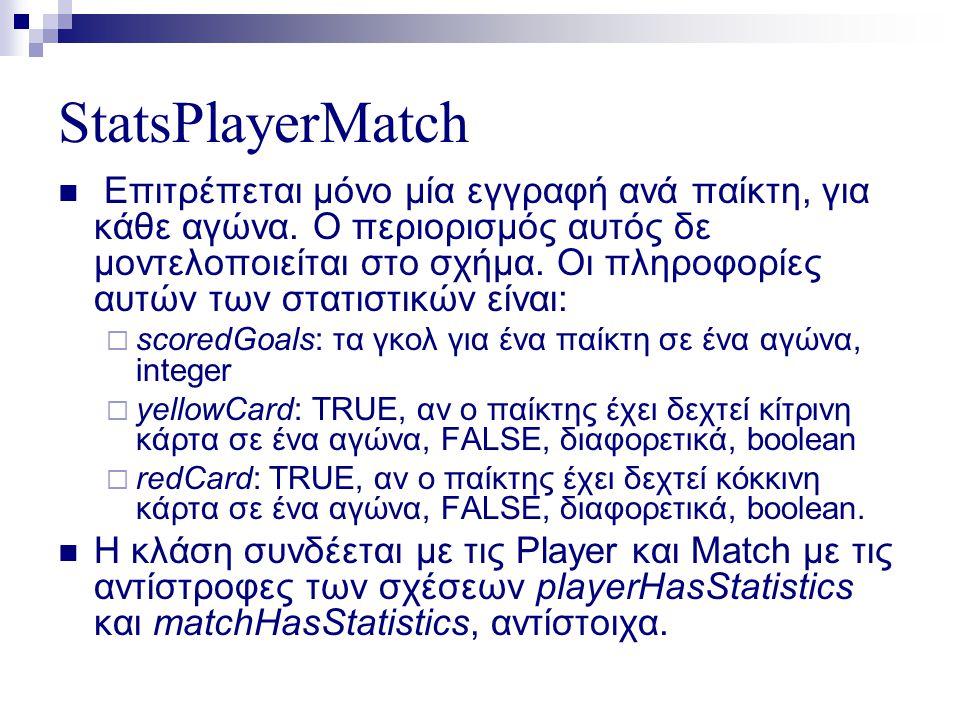 StatsPlayerMatch  Επιτρέπεται μόνο μία εγγραφή ανά παίκτη, για κάθε αγώνα.