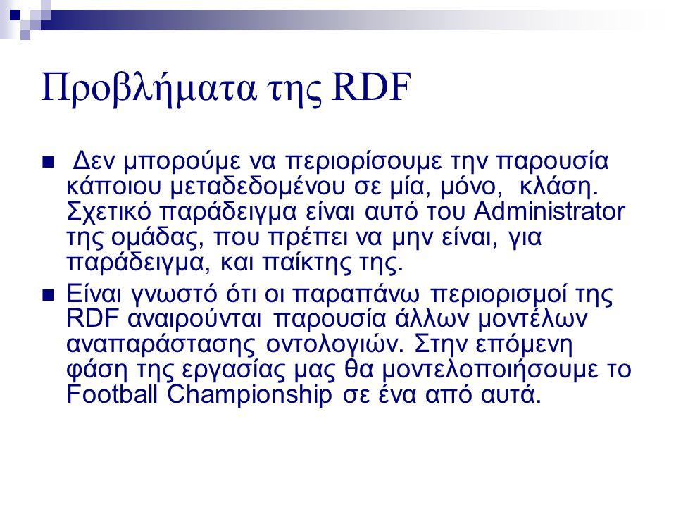Προβλήματα της RDF  Δεν μπορούμε να περιορίσουμε την παρουσία κάποιου μεταδεδομένου σε μία, μόνο, κλάση.