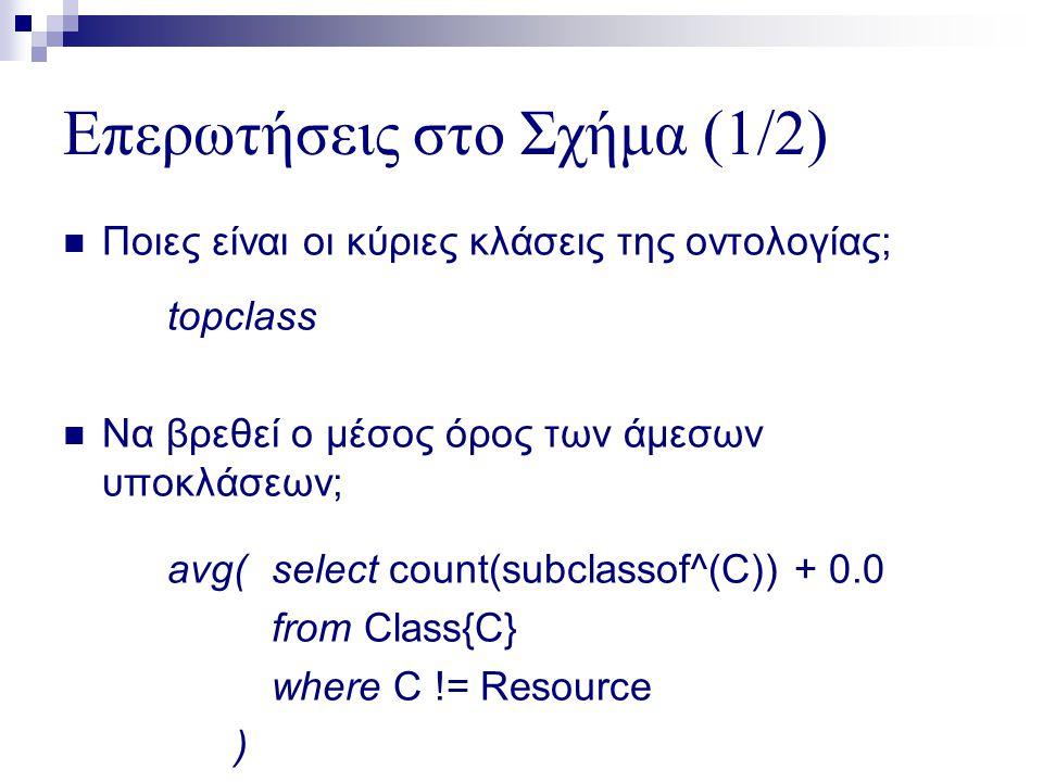 Επερωτήσεις στο Σχήμα (1/2)  Ποιες είναι οι κύριες κλάσεις της οντολογίας; topclass  Να βρεθεί ο μέσος όρος των άμεσων υποκλάσεων; avg(select count(subclassof^(C)) + 0.0 from Class{C} where C != Resource )