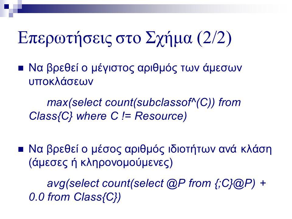 Επερωτήσεις στο Σχήμα (2/2)  Να βρεθεί ο μέγιστος αριθμός των άμεσων υποκλάσεων max(select count(subclassof^(C)) from Class{C} where C != Resource)  Να βρεθεί ο μέσος αριθμός ιδιοτήτων ανά κλάση (άμεσες ή κληρονομούμενες) avg(select count(select @P from {;C}@P) + 0.0 from Class{C})