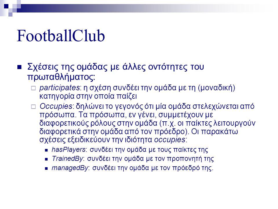 FootballClub  Σχέσεις της ομάδας με άλλες οντότητες του πρωταθλήματος:  participates: η σχέση συνδέει την ομάδα με τη (μοναδική) κατηγορία στην οποία παίζει  Occupies: δηλώνει το γεγονός ότι μία ομάδα στελεχώνεται από πρόσωπα.