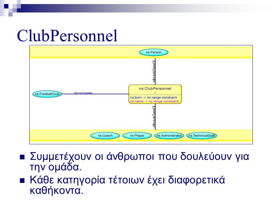 ClubPersonnel  Συμμετέχουν οι άνθρωποι που δουλεύουν για την ομάδα.