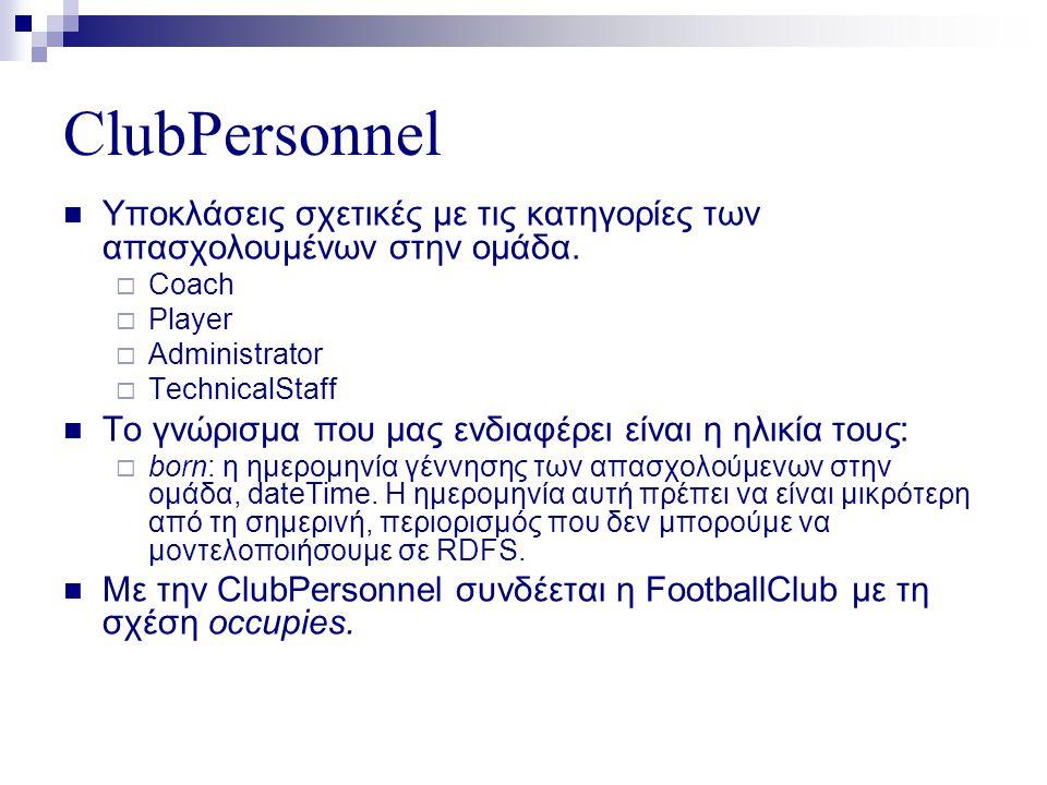 ClubPersonnel  Υποκλάσεις σχετικές με τις κατηγορίες των απασχολουμένων στην ομάδα.