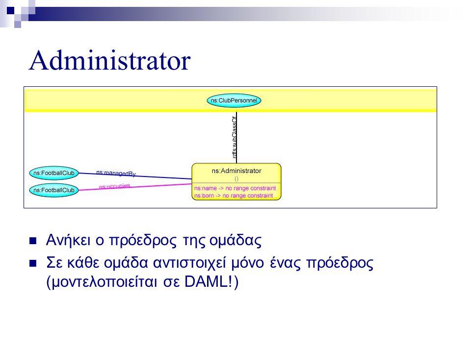 Administrator  Ανήκει ο πρόεδρος της ομάδας  Σε κάθε ομάδα αντιστοιχεί μόνο ένας πρόεδρος (μοντελοποιείται σε DAML!)