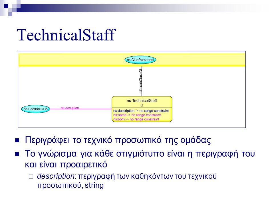 TechnicalStaff  Περιγράφει το τεχνικό προσωπικό της ομάδας  Το γνώρισμα για κάθε στιγμιότυπο είναι η περιγραφή του και είναι προαιρετικό  description: περιγραφή των καθηκόντων του τεχνικού προσωπικού, string