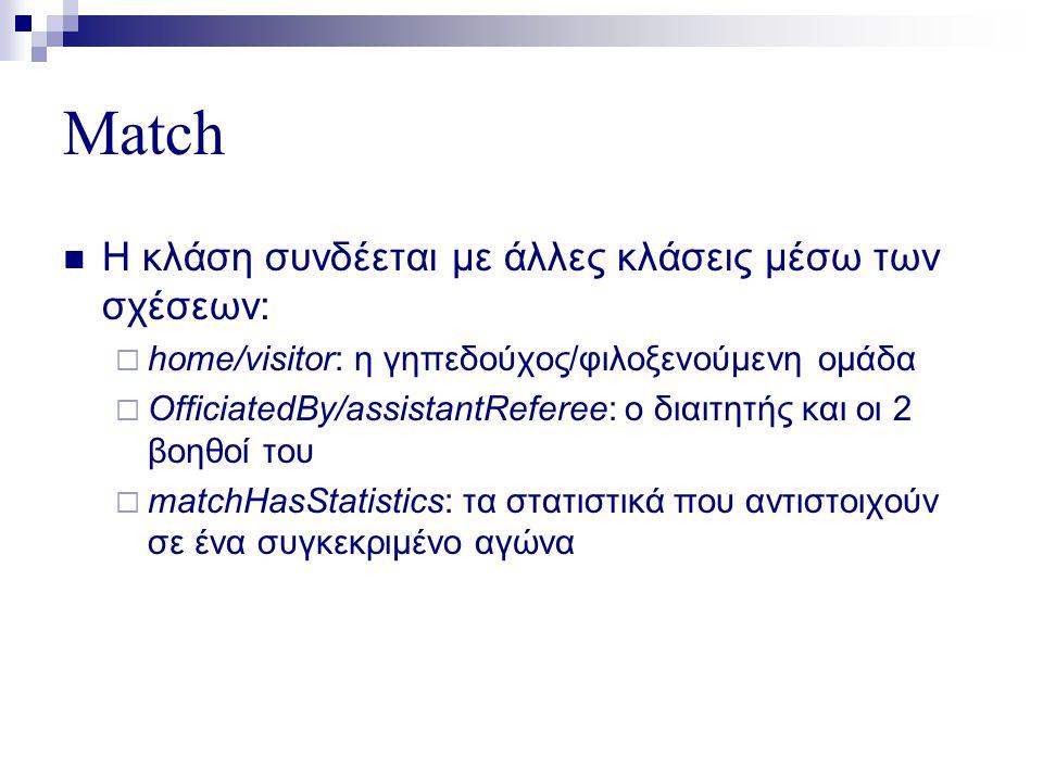 Match  Η κλάση συνδέεται με άλλες κλάσεις μέσω των σχέσεων:  home/visitor: η γηπεδούχος/φιλοξενούμενη ομάδα  OfficiatedBy/assistantReferee: ο διαιτητής και οι 2 βοηθοί του  matchHasStatistics: τα στατιστικά που αντιστοιχούν σε ένα συγκεκριμένο αγώνα