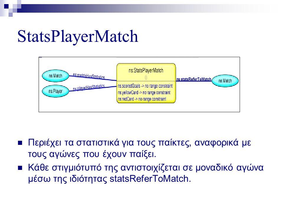 StatsPlayerMatch  Περιέχει τα στατιστικά για τους παίκτες, αναφορικά με τους αγώνες που έχουν παίξει.