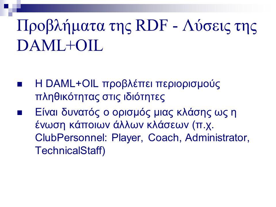 Προβλήματα της RDF - Λύσεις της DAML+OIL  Η DAML+OIL προβλέπει περιορισμούς πληθικότητας στις ιδιότητες  Είναι δυνατός ο ορισμός μιας κλάσης ως η ένωση κάποιων άλλων κλάσεων (π.χ.