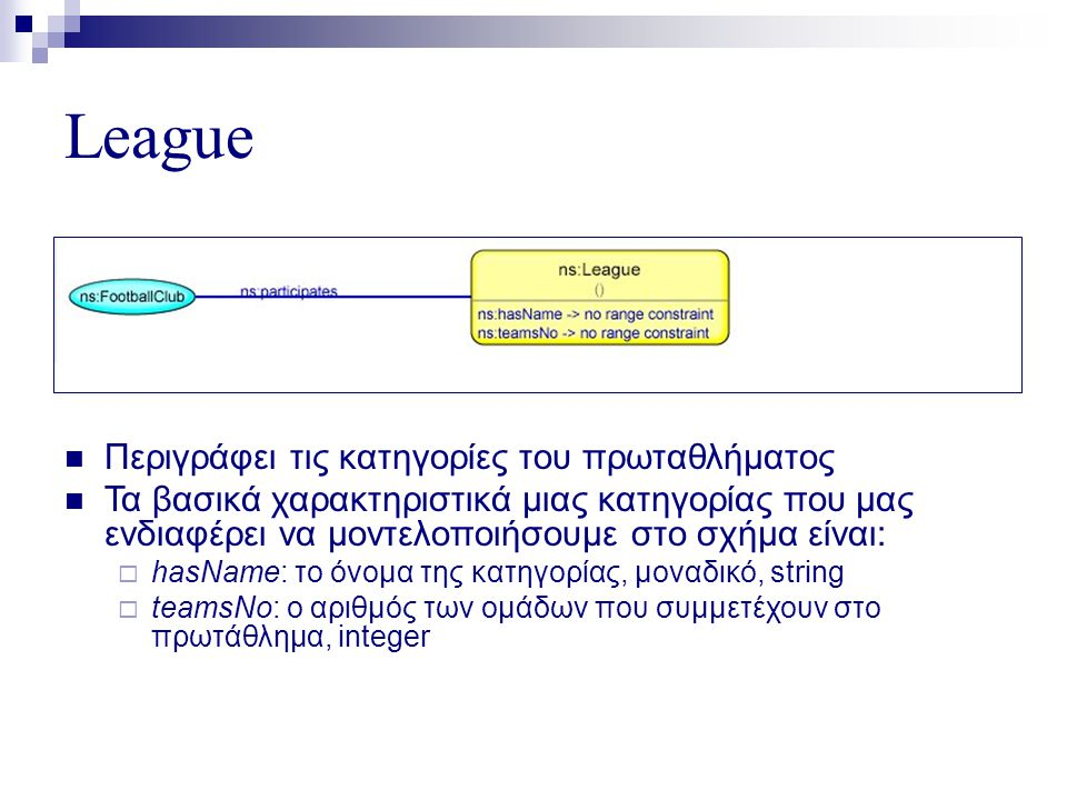 League  Περιγράφει τις κατηγορίες του πρωταθλήματος  Τα βασικά χαρακτηριστικά μιας κατηγορίας που μας ενδιαφέρει να μοντελοποιήσουμε στο σχήμα είναι:  hasName: το όνομα της κατηγορίας, μοναδικό, string  teamsNo: ο αριθμός των ομάδων που συμμετέχουν στο πρωτάθλημα, integer