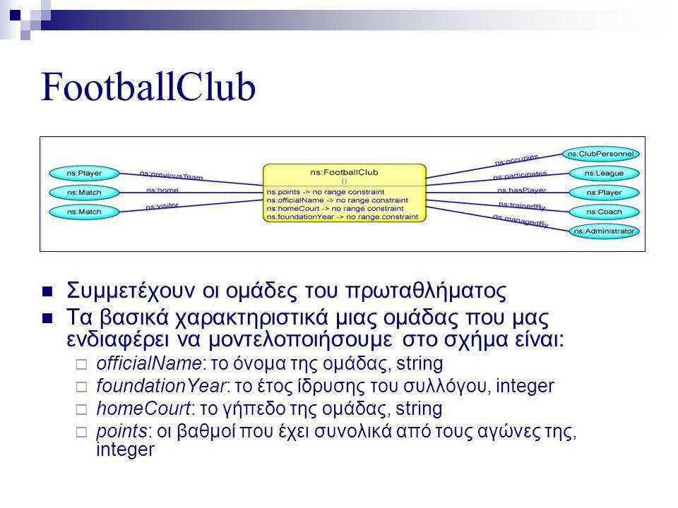 FootballClub  Συμμετέχουν οι ομάδες του πρωταθλήματος  Τα βασικά χαρακτηριστικά μιας ομάδας που μας ενδιαφέρει να μοντελοποιήσουμε στο σχήμα είναι:  officialName: το όνομα της ομάδας, string  foundationYear: το έτος ίδρυσης του συλλόγου, integer  homeCourt: το γήπεδο της ομάδας, string  points: οι βαθμοί που έχει συνολικά από τους αγώνες της, integer