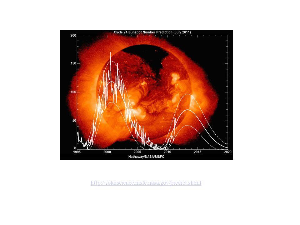 http://solarscience.msfc.nasa.gov/predict.shtml