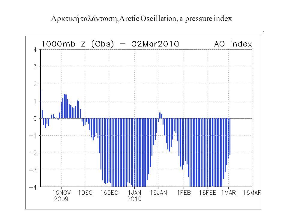 Αρκτική ταλάντωση,Arctic Oscillation, a pressure index