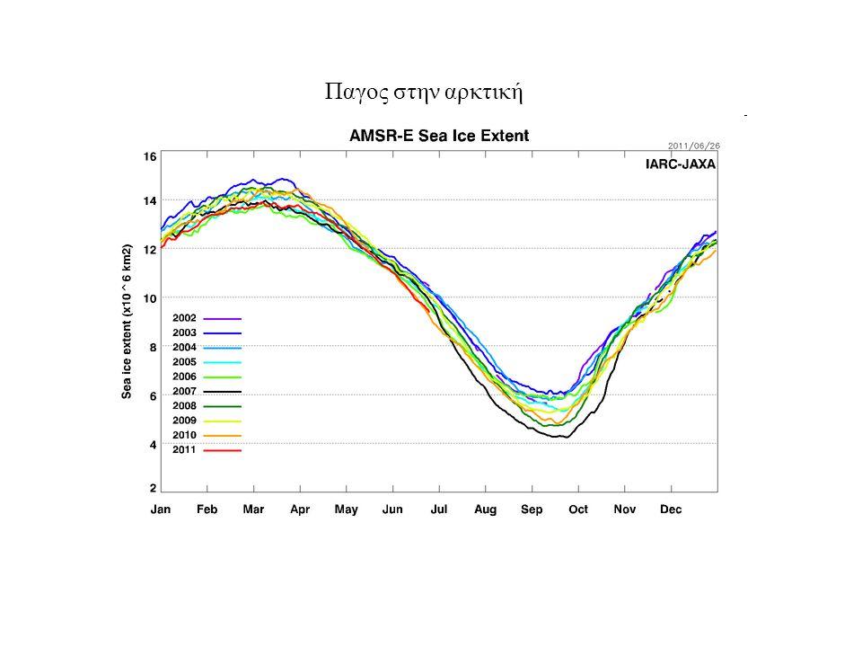 Παγος στην αρκτική