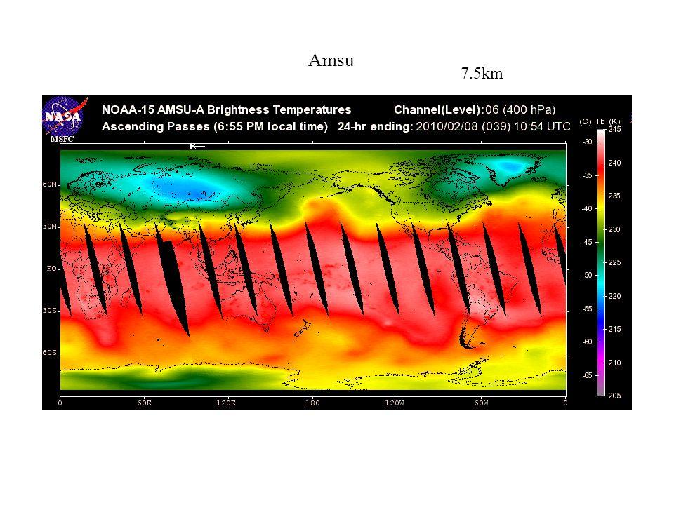 Ας δούμε τι λένε τα δεδομένα απο τους πυρήνες των πάγωνπυρήνες των πάγων Υπάρχουν πολλές μετρήσεις παλαιοντολογικών θερμοκρασιών με διάφορες μεθόδους.