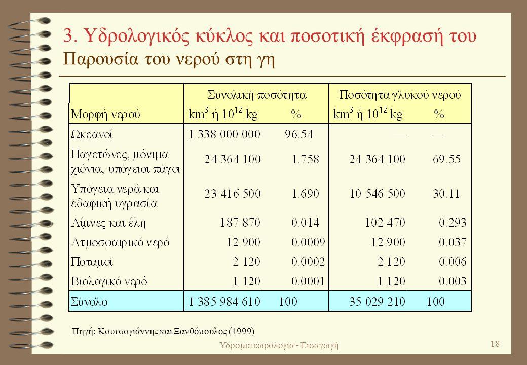 Υδρομετεωρολογία - Εισαγωγή 17 Θέσεις παρατηρήσεων θερμοκρασίας ανώτερης ατμόσφαιρας από ηλιοσύγχρονους δορυφόρους Σύνολο θέσεων 3 208 (στις 29/2/1994) Πηγή Stull (1995)