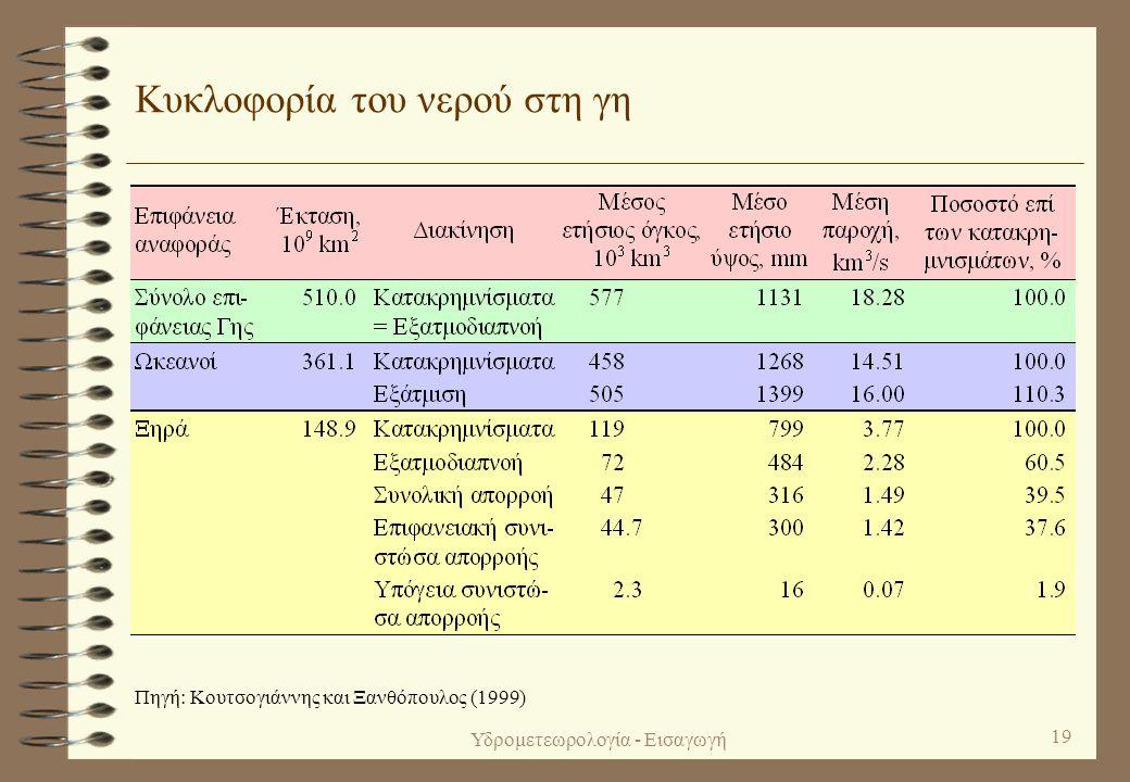 Υδρομετεωρολογία - Εισαγωγή 18 3. Υδρολογικός κύκλος και ποσοτική έκφρασή του Παρουσία του νερού στη γη Πηγή: Κουτσογιάννης και Ξανθόπουλος (1999)