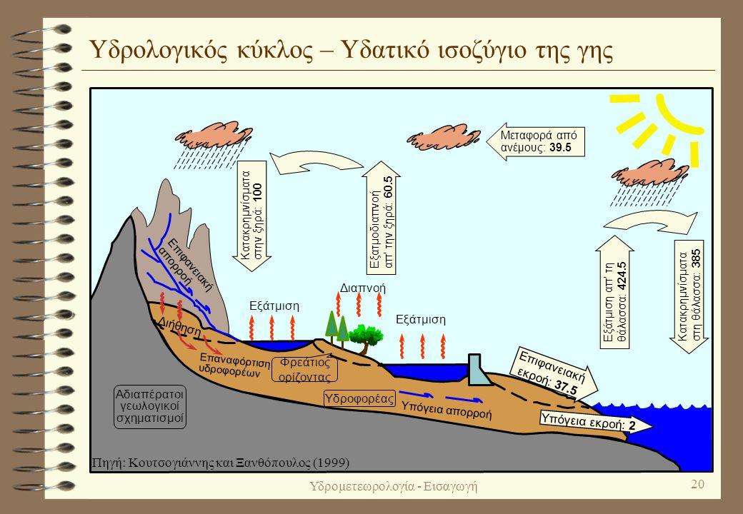 Υδρομετεωρολογία - Εισαγωγή 19 Κυκλοφορία του νερού στη γη Πηγή: Κουτσογιάννης και Ξανθόπουλος (1999)