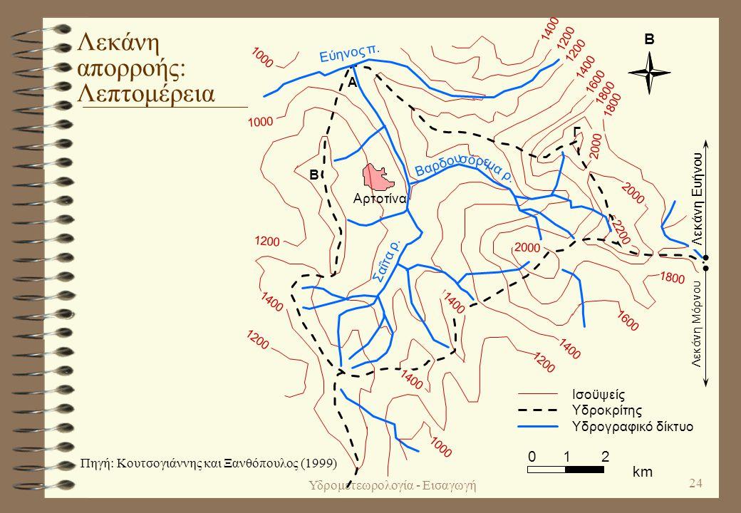 Υδρομετεωρολογία - Εισαγωγή 23 Χωρικές κλίμακες της υδρολογίας: Η λεκάνη απορροής Πηγή: Κουτσογιάννης και Ξανθόπουλος (1999)