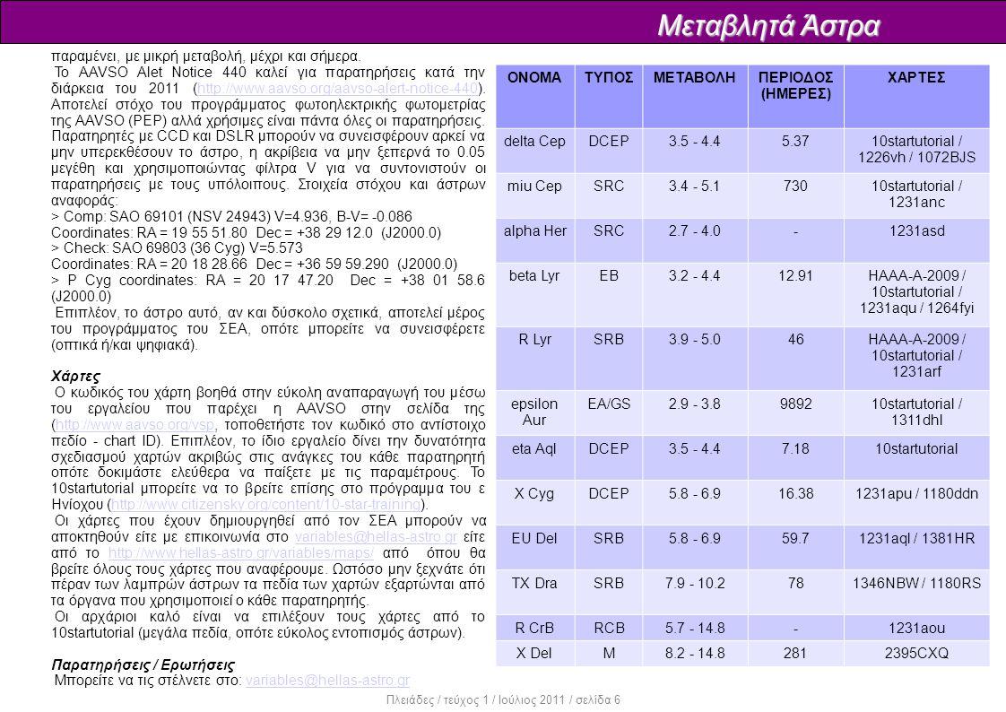 Gallery Πλειάδες / τεύχος 1 / Ιούλιος 2011 / σελίδα 7