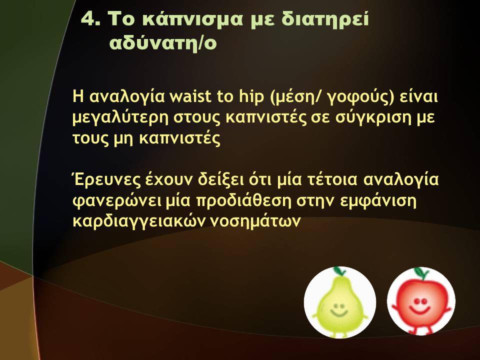 4. Το κάπνισμα με διατηρεί αδύνατη/ο Η αναλογία waist to hip (μέση/ γοφούς) είναι μεγαλύτερη στους καπνιστές σε σύγκριση με τους μη καπνιστές Έρευνες