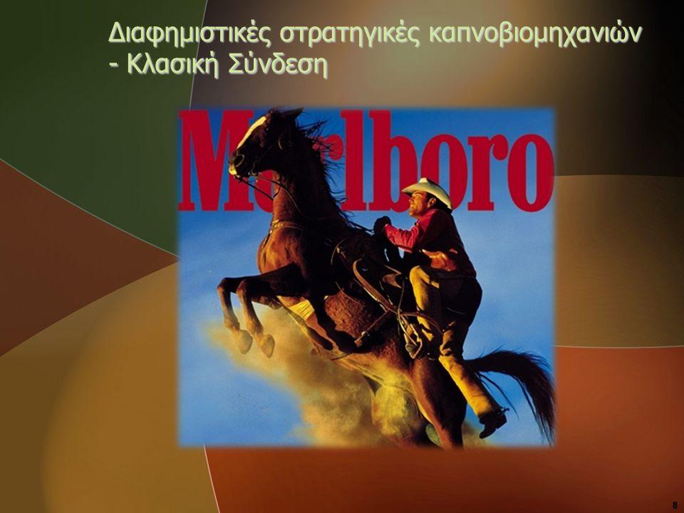 8 Διαφημιστικές στρατηγικές καπνοβιομηχανιών - Κλασική Σύνδεση