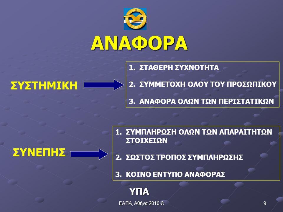 ΕΑΠΑ, Αθήνα 2010 © 8 ΥΠΑ ΑΝΑΦΟΡΑ Η αναφορά δεν είναι αυτοσκοπός ούτε είναι το σημαντικότερο βήμα στη διαδικασία εκμετάλλευσης ενός περιστατικού.