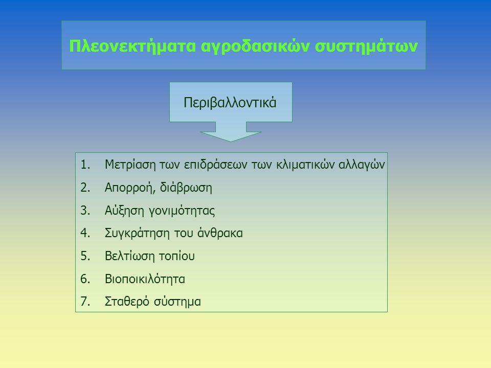 Πλεονεκτήματα αγροδασικών συστημάτων Περιβαλλοντικά 1.Μετρίαση των επιδράσεων των κλιματικών αλλαγών 2.Απορροή, διάβρωση 3.Αύξηση γονιμότητας 4.Συγκρά