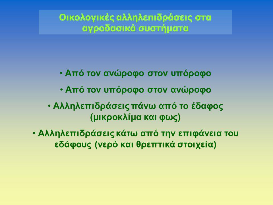 Οικολογικές αλληλεπιδράσεις στα αγροδασικά συστήματα • Από τον ανώροφο στον υπόροφο • Από τον υπόροφο στον ανώροφο • Αλληλεπιδράσεις πάνω από το έδαφο