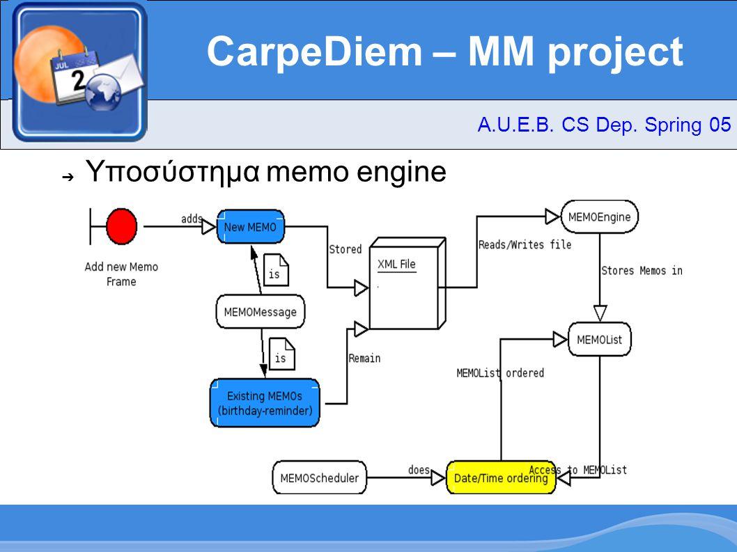 CarpeDiem – MM project ➔ Υποσύστημα memo engine ● Βιβλιοθήκη lib.hq.memoengine ● Τάξεις – MEMOMessage (αποθήκευση δομής μηνύματος) – MEMOException (χειρισμός εξαιρέσεων) – MEMOList (δομή αποθήκευση memos) – MEMOEngine (διάβασμα/εγγραφή αρχείου XML, προσθήκη/ διαγραφή MEMOS) – MEMOScheduler (ταξινόμηση λίστας, χρονοπρογραμματισμός υπενθυμίσεων) A.U.E.B.