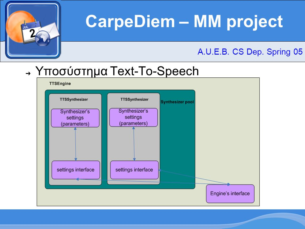 CarpeDiem – MM project ➔ Υποσύστημα Text-To-Speech A.U.E.B. CS Dep. Spring 05