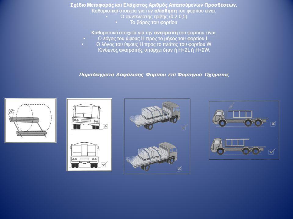 Σχέδιο Μεταφοράς και Ελάχιστος Αριθμός Απαιτούμενων Προσδέσεων. Καθοριστικά στοιχεία για την ολίσθηση του φορτίου είναι: •Ο συντελεστής τριβής (0,2-0,