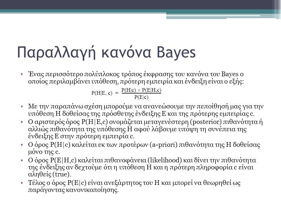 Παραλλαγή κανόνα Bayes •Ένας περισσότερο πολύπλοκος τρόπος έκφρασης του κανόνα του Bayes ο οποίος περιλαμβάνει υπόθεση, πρότερη εμπειρία και ένδειξη ε