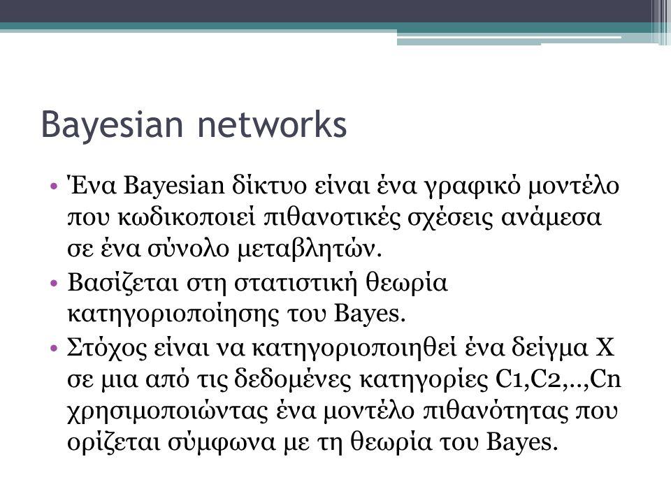 Bayesian networks •Πρόκειται για κατηγοριοποιητές που κάνουν αποτίμηση πιθανοτήτων και όχι πρόβλεψη.